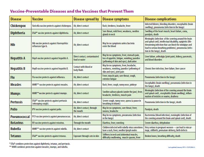 birth-to-six-years-immunizations-p2